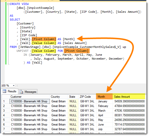 How To Unpivot Data In Sql For Use In The Jet Data Manager Support